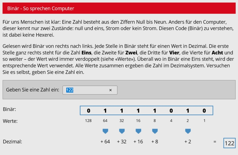 binär - so sprechen computer - blick
