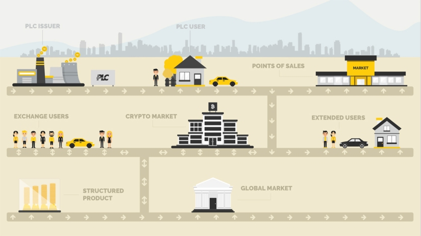 platincoinsite.blog cryptomarket plc group ag