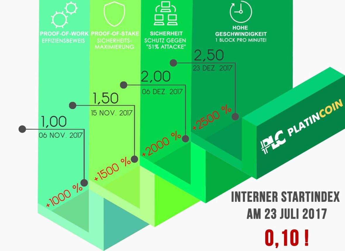 IMG-20180106-WA0009-platincoinsite.blog