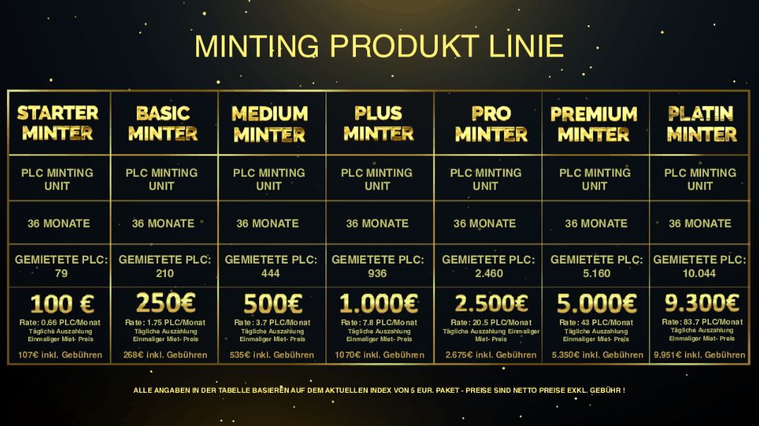 Minting Product Linie