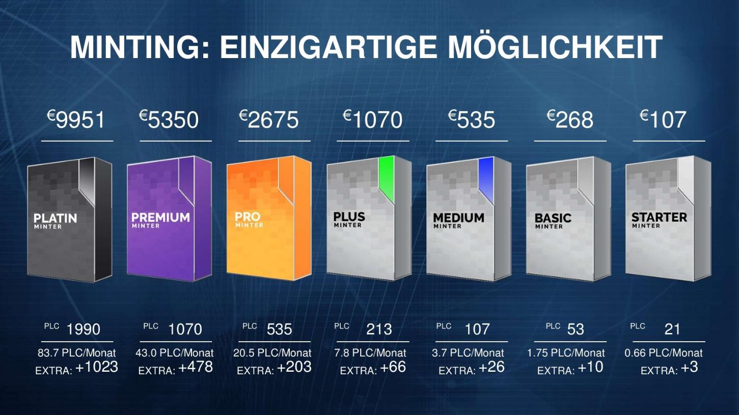 minting units 2019