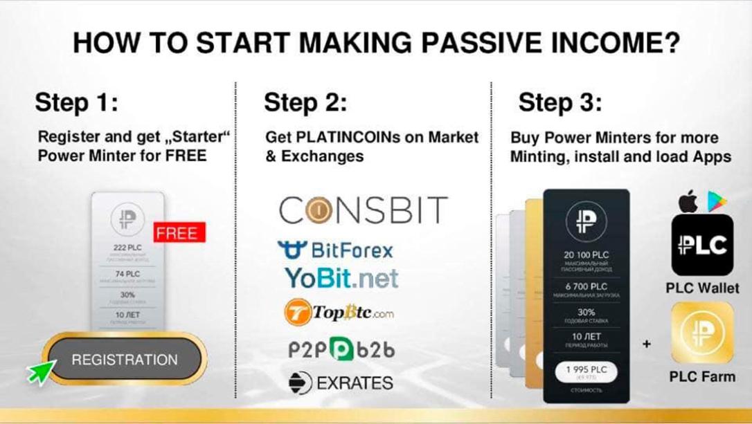 PLATINCOIN official website - PLC Farm - blockchain-plc.com - 2020.01
