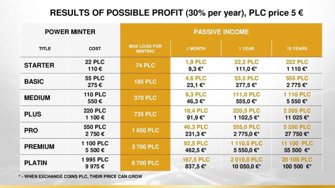 PLATINCOIN official website - PLC Farm - blockchain-plc.com - 2020.02